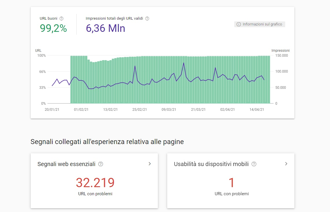Page Experience Mobile in Google Search Console
